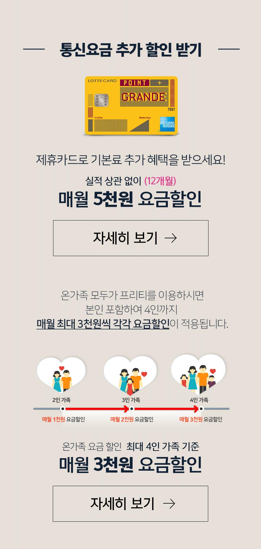 롯데제휴카드/온가족할인 혜택